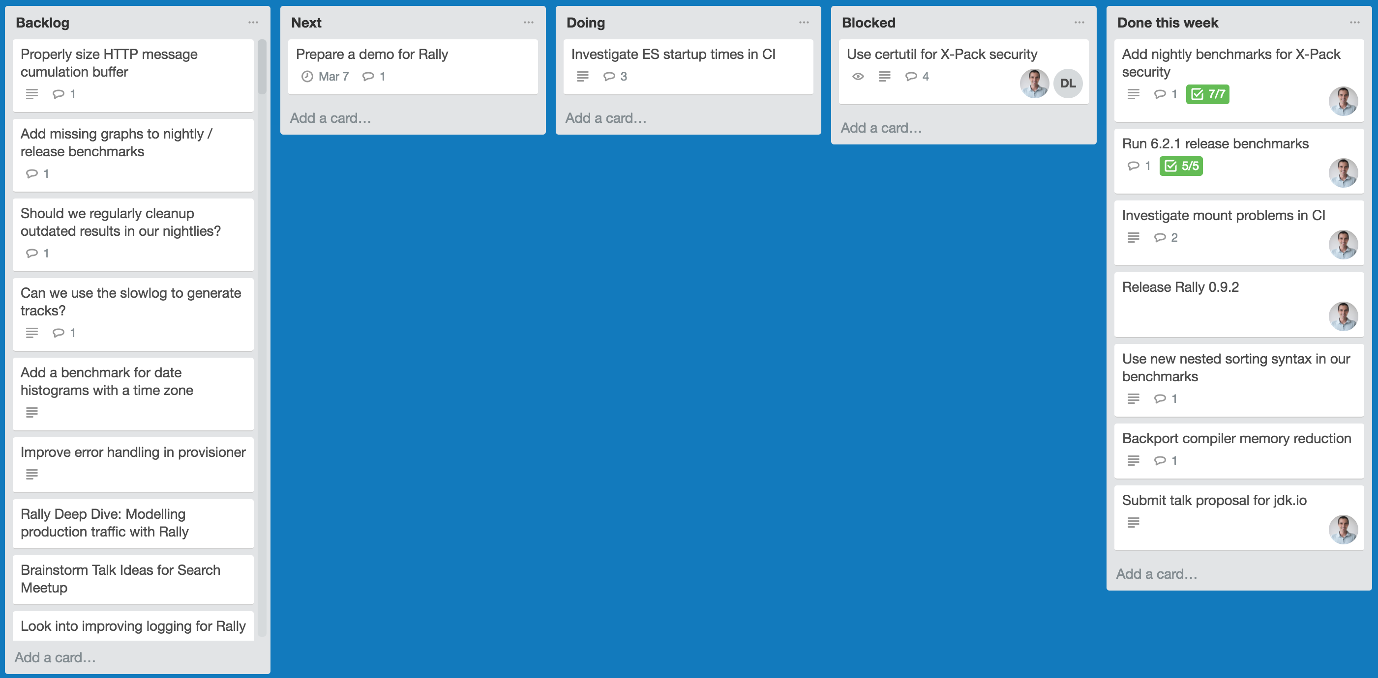 Overview of my Trello Board